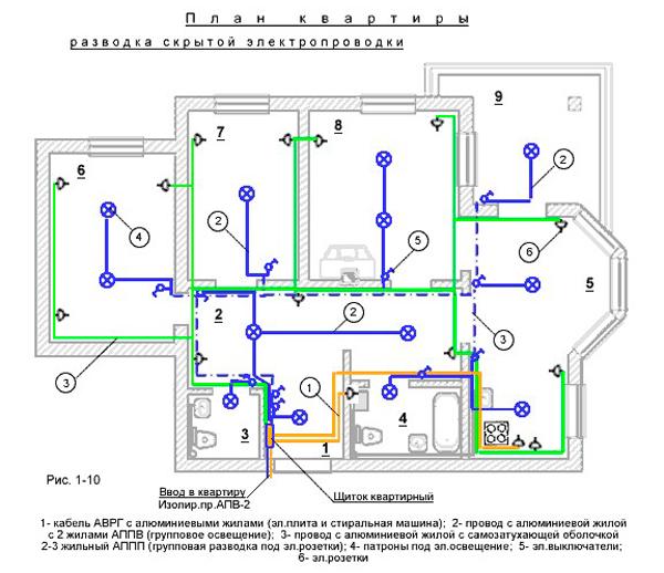 Начертить схему проводки в доме